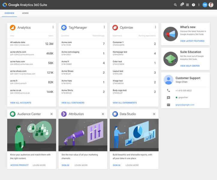 Google-Analytics-360-Interface