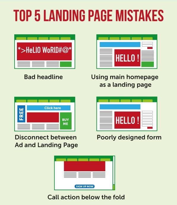 Top 5 grešaka landing stranice