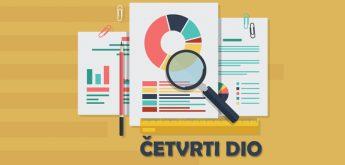 Modeli atribucije u Google Analyticsu – četvrti dio