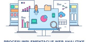 Procesi implementacije web analitike