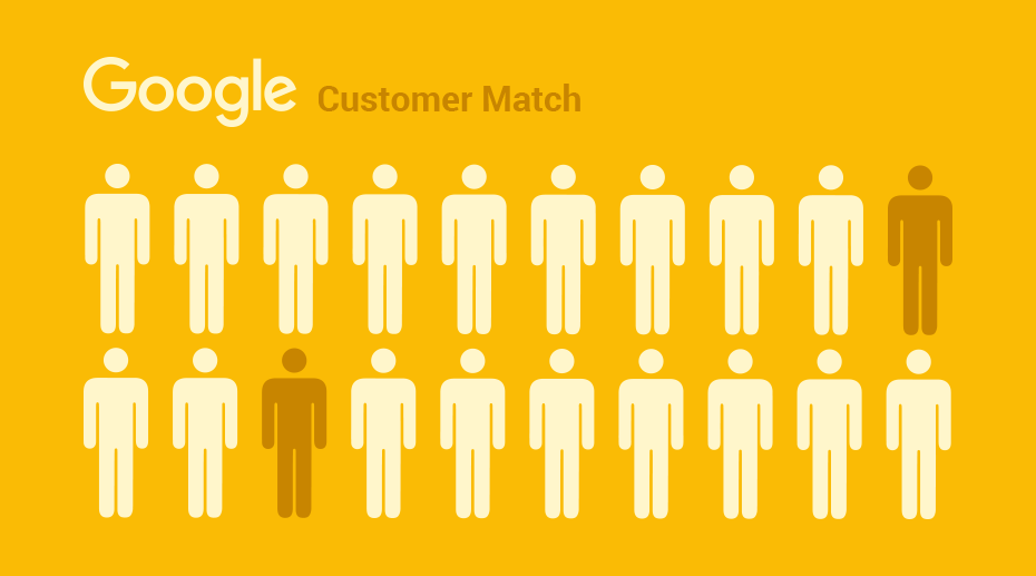 AdWords Customer Match (CRM) – slika 2