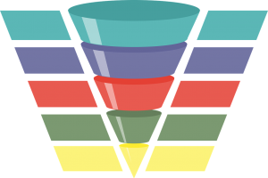 prodajni lijevak (sales funnel)
