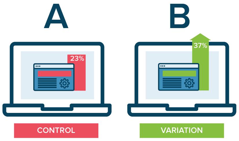 A/B testiranje web stranice